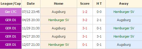 Hamburg Vs Augsburg